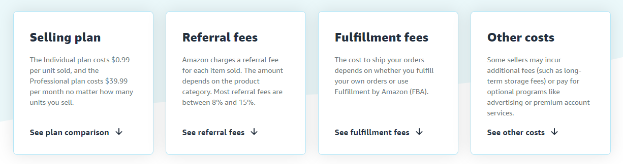Amazon's four categories of FBA fees